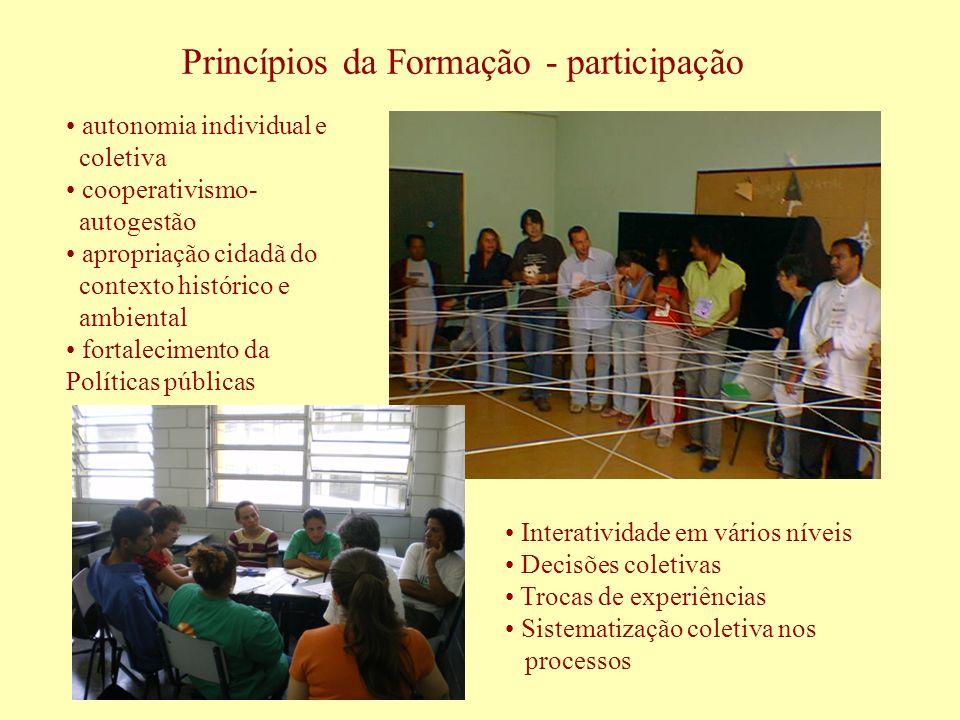 Princípios da Formação - participação Interatividade em vários níveis Decisões coletivas Trocas de experiências Sistematização coletiva nos processos