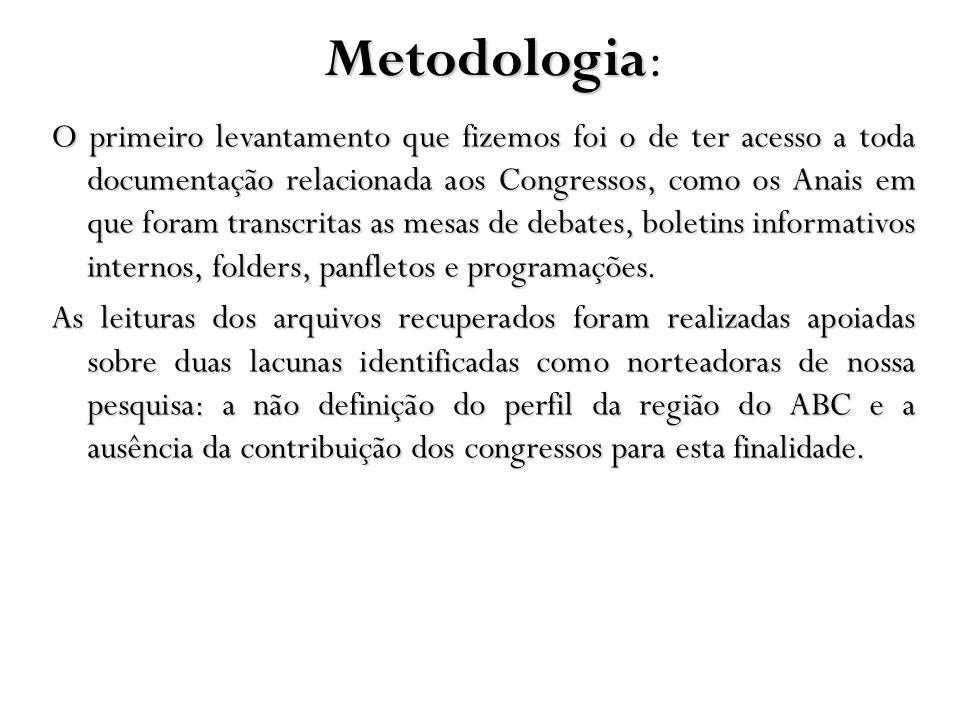 Metodologia Metodologia: O primeiro levantamento que fizemos foi o de ter acesso a toda documentação relacionada aos Congressos, como os Anais em que