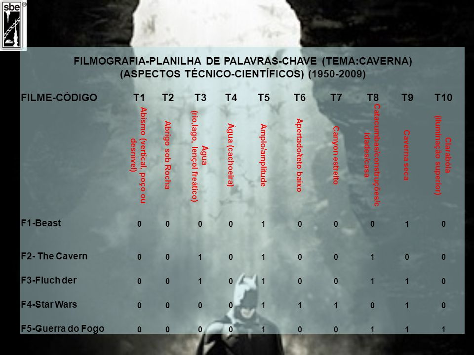 Tabela 3- FILMES-Aspectos técnico-científicos