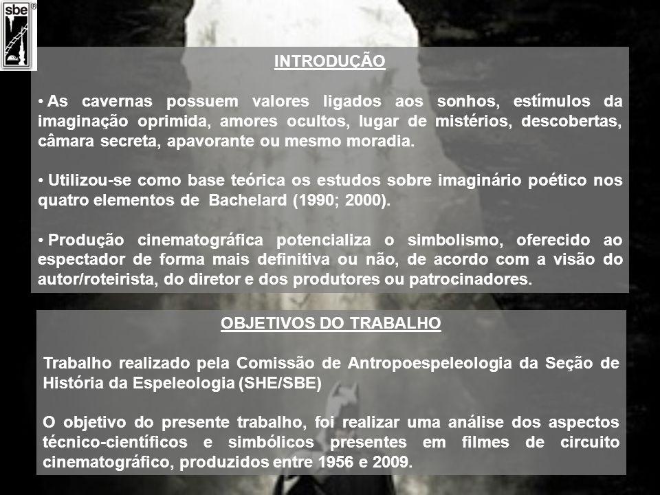 ESTUDOS PRELIMINARES E BASES DE PESQUISA 1) Ensaio realizado por Travassos (2007a; b) Aprofundamento no psiquismo e simbolismo cavernícola presentes em produções cinematográficas.