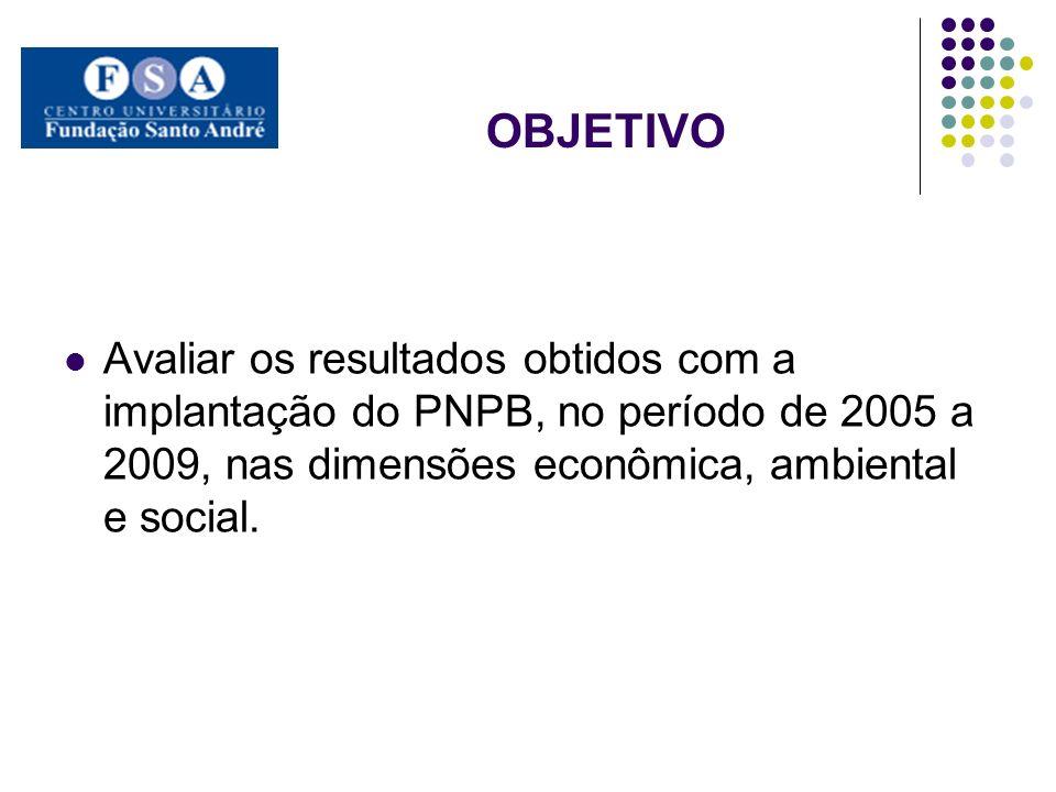 OBJETIVO Avaliar os resultados obtidos com a implantação do PNPB, no período de 2005 a 2009, nas dimensões econômica, ambiental e social.