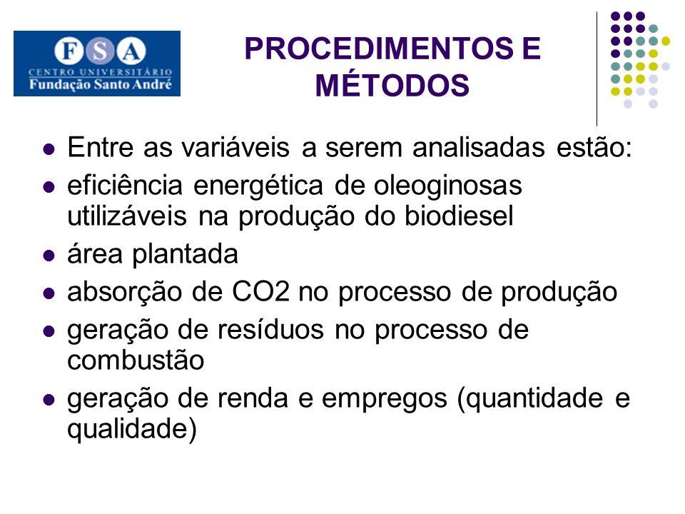 PROCEDIMENTOS E MÉTODOS Entre as variáveis a serem analisadas estão: eficiência energética de oleoginosas utilizáveis na produção do biodiesel área pl