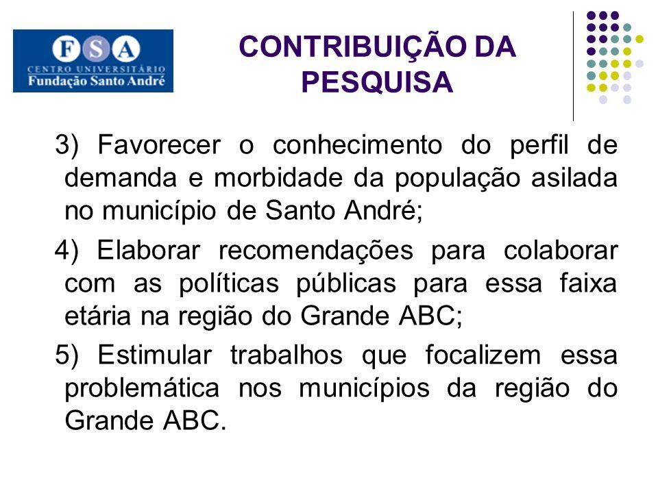 CONTRIBUIÇÃO DA PESQUISA 3) Favorecer o conhecimento do perfil de demanda e morbidade da população asilada no município de Santo André; 4) Elaborar re