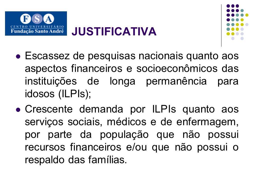 JUSTIFICATIVA Escassez de pesquisas nacionais quanto aos aspectos financeiros e socioeconômicos das instituições de longa permanência para idosos (ILP