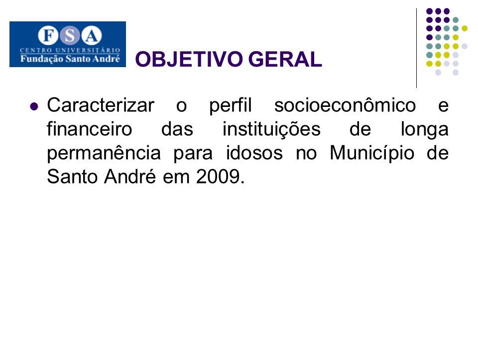 OBJETIVO GERAL Caracterizar o perfil socioeconômico e financeiro das instituições de longa permanência para idosos no Município de Santo André em 2009