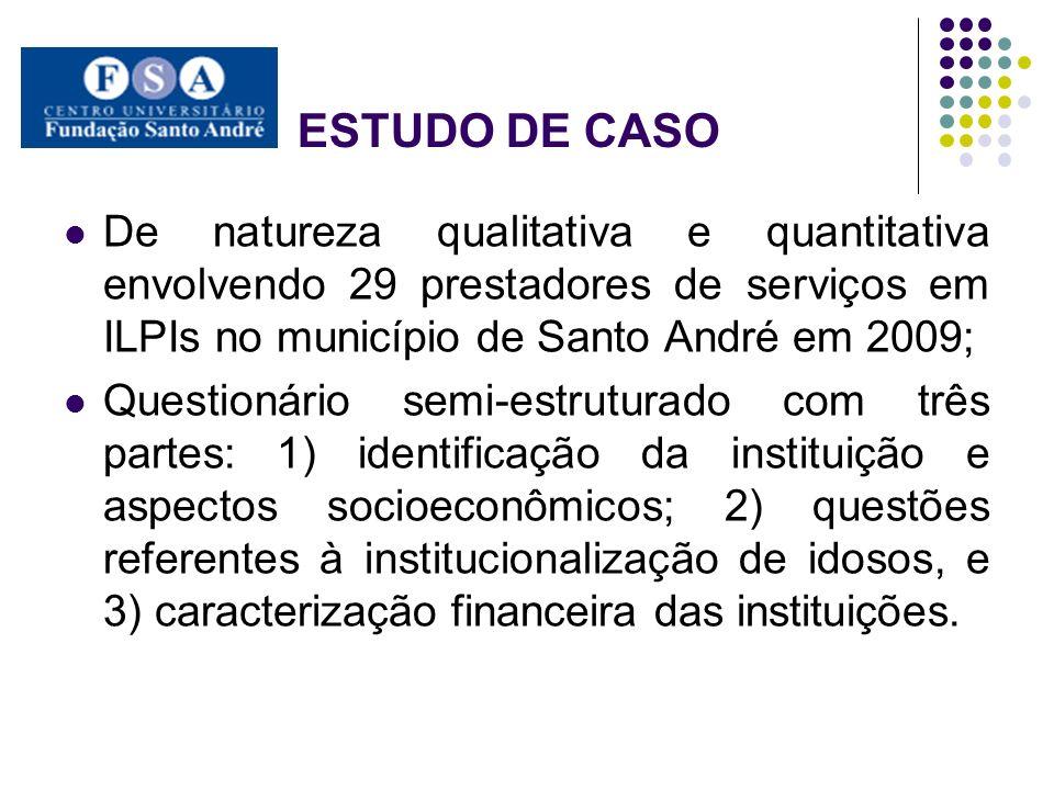 ESTUDO DE CASO De natureza qualitativa e quantitativa envolvendo 29 prestadores de serviços em ILPIs no município de Santo André em 2009; Questionário