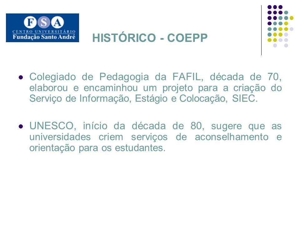 HISTÓRICO - COEPP Colegiado de Pedagogia da FAFIL, década de 70, elaborou e encaminhou um projeto para a criação do Serviço de Informação, Estágio e C