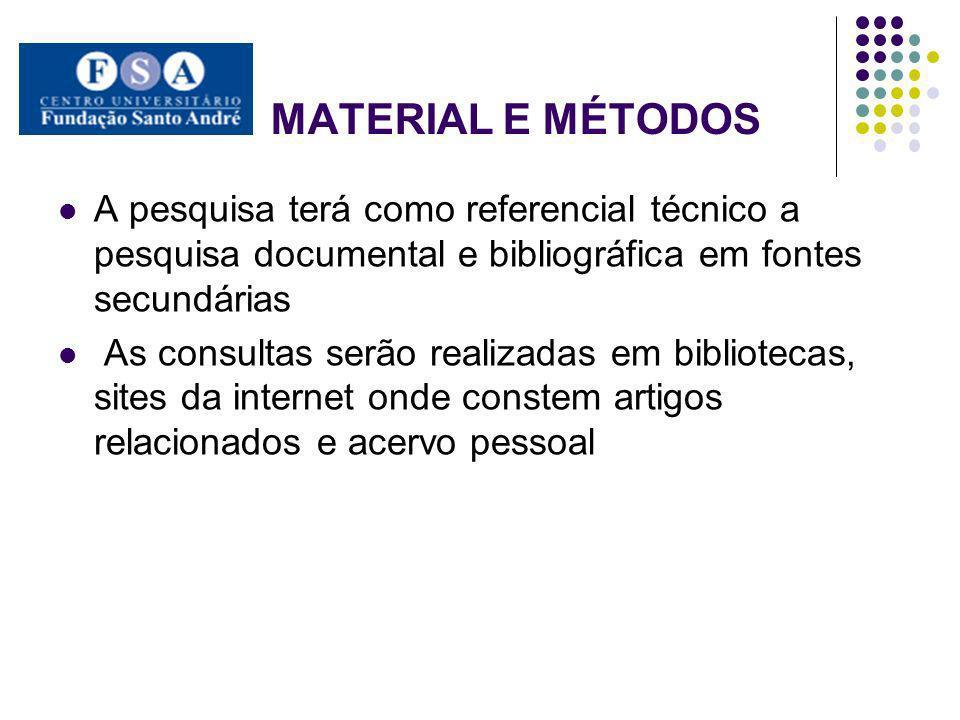 MATERIAL E MÉTODOS A pesquisa terá como referencial técnico a pesquisa documental e bibliográfica em fontes secundárias As consultas serão realizadas