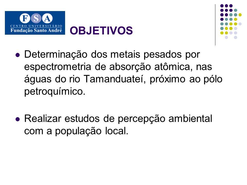 PONTOS DE AMOSTRAGEM - COLETA Proximidades do Rio junto ao Pólo Petroquímico.