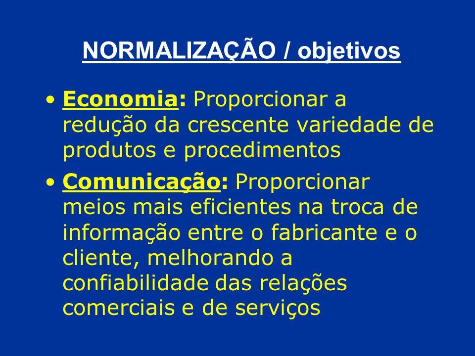 NORMALIZAÇÃO / objetivos Economia: Proporcionar a redução da crescente variedade de produtos e procedimentos Comunicação: Proporcionar meios mais efic