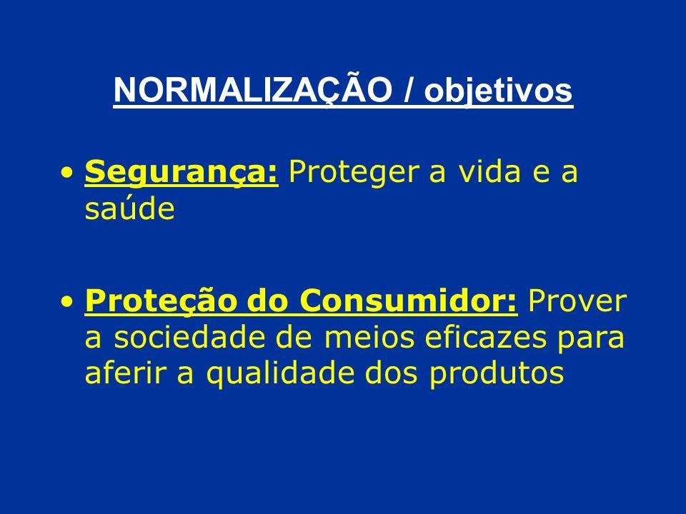 NORMALIZAÇÃO / objetivos Segurança: Proteger a vida e a saúde Proteção do Consumidor: Prover a sociedade de meios eficazes para aferir a qualidade dos