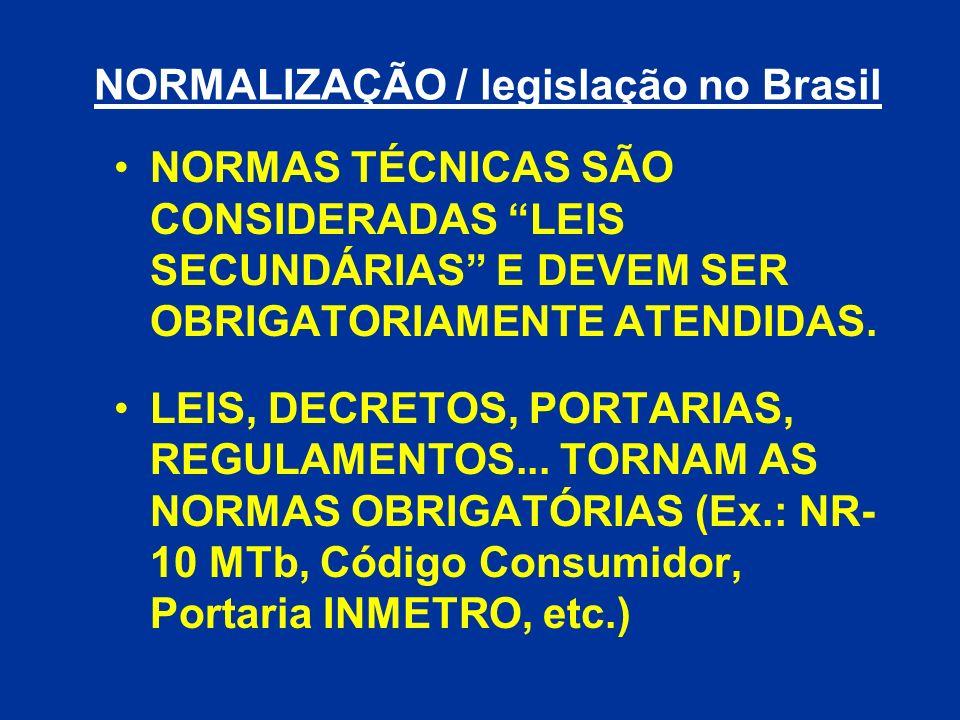NORMALIZAÇÃO / legislação no Brasil NORMAS TÉCNICAS SÃO CONSIDERADAS LEIS SECUNDÁRIAS E DEVEM SER OBRIGATORIAMENTE ATENDIDAS. LEIS, DECRETOS, PORTARIA
