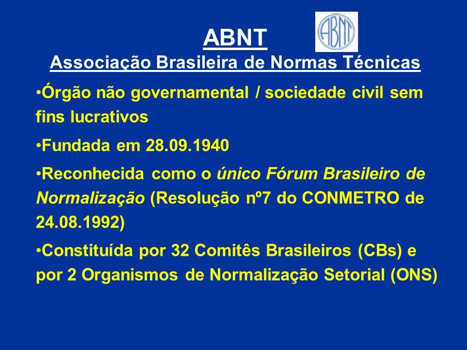 ABNT Associação Brasileira de Normas Técnicas Órgão não governamental / sociedade civil sem fins lucrativos Fundada em 28.09.1940 Reconhecida como o ú