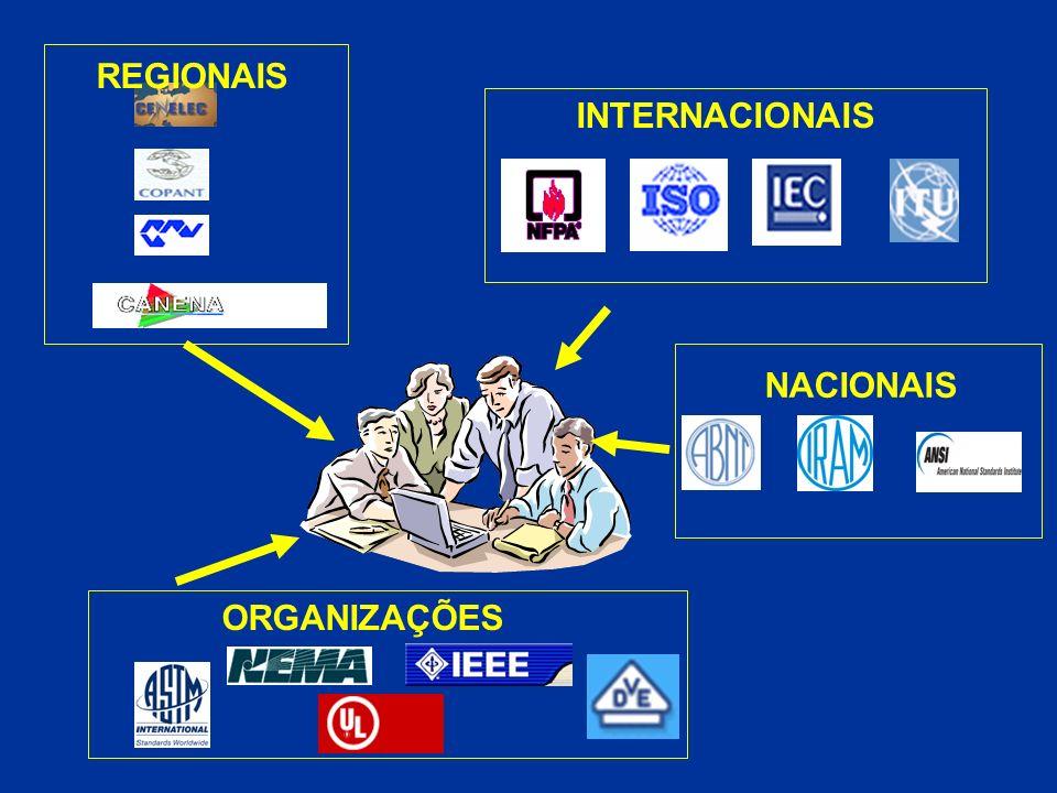 REGIONAIS INTERNACIONAIS NACIONAIS ORGANIZAÇÕES