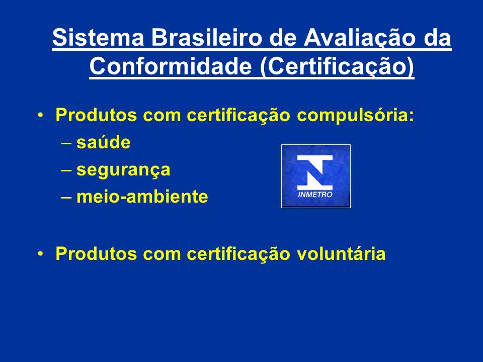 Sistema Brasileiro de Avaliação da Conformidade (Certificação) Produtos com certificação compulsória: –saúde –segurança –meio-ambiente Produtos com ce