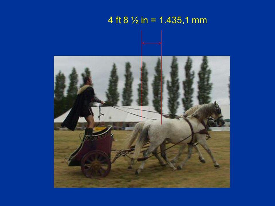 Estradas romanas na Europa 4 ft 8 ½ in = 1.435,1 mm