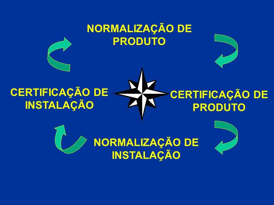 NORMALIZAÇÃO DE PRODUTO CERTIFICAÇÃO DE INSTALAÇÃO CERTIFICAÇÃO DE PRODUTO NORMALIZAÇÃO DE INSTALAÇÃO