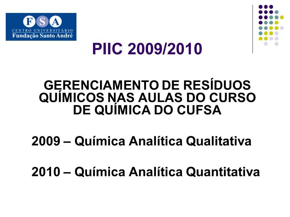 PIIC 2009/2010 GERENCIAMENTO DE RESÍDUOS QUÍMICOS NAS AULAS DO CURSO DE QUÍMICA DO CUFSA 2009 – Química Analítica Qualitativa 2010 – Química Analítica Quantitativa