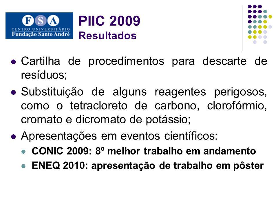PIIC 2009 Resultados Cartilha de procedimentos para descarte de resíduos; Substituição de alguns reagentes perigosos, como o tetracloreto de carbono, clorofórmio, cromato e dicromato de potássio; Apresentações em eventos científicos: CONIC 2009: 8º melhor trabalho em andamento ENEQ 2010: apresentação de trabalho em pôster