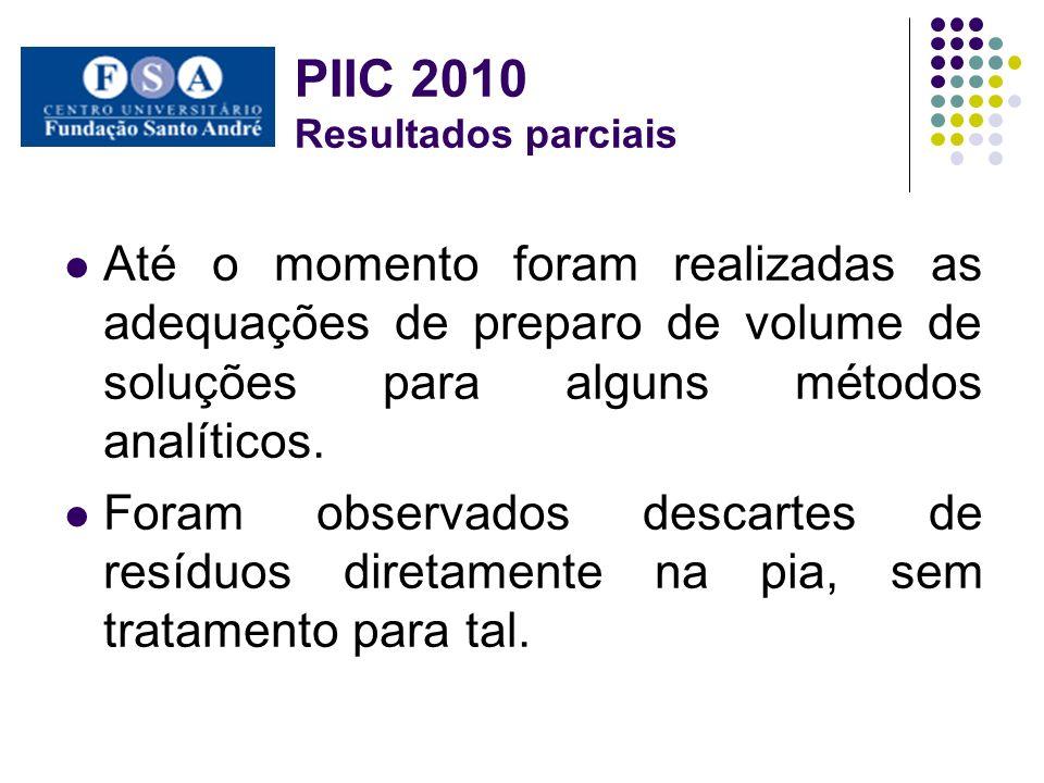 PIIC 2010 Resultados parciais Até o momento foram realizadas as adequações de preparo de volume de soluções para alguns métodos analíticos.
