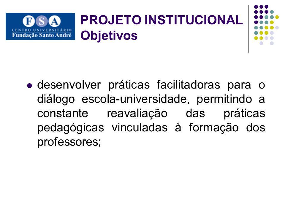 desenvolver práticas facilitadoras para o diálogo escola-universidade, permitindo a constante reavaliação das práticas pedagógicas vinculadas à formação dos professores; PROJETO INSTITUCIONAL Objetivos
