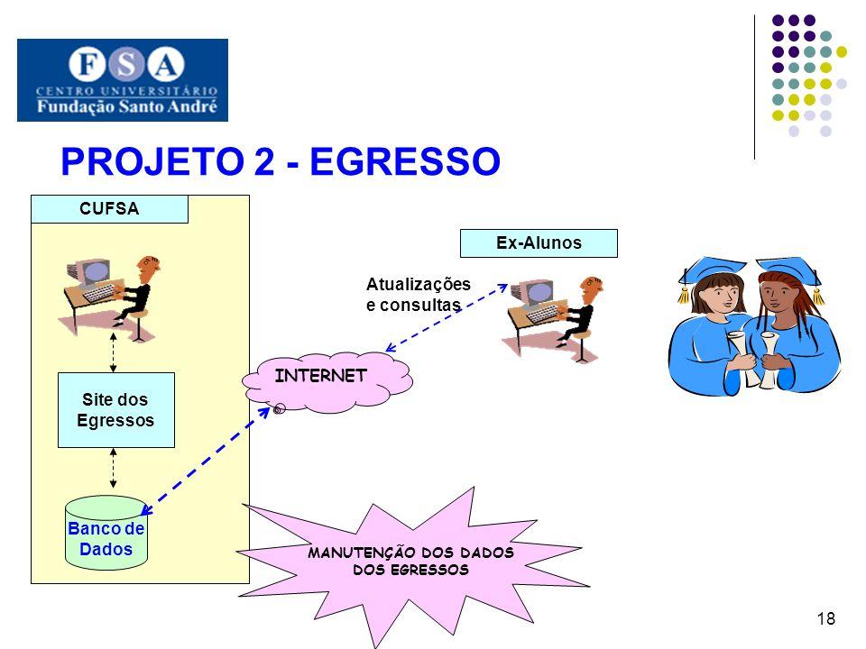 PROJETO 2 - EGRESSO 18 CUFSA Ex-Alunos Banco de Dados Site dos Egressos MANUTENÇÃO DOS DADOS DOS EGRESSOS Atualizações e consultas INTERNET