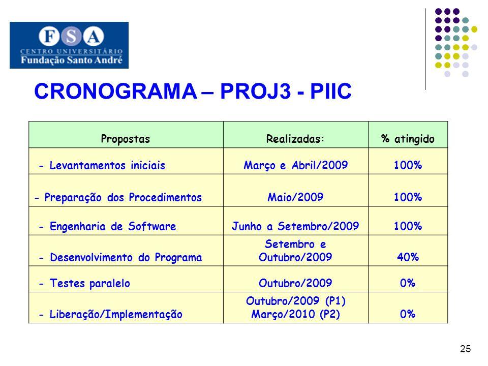 CRONOGRAMA – PROJ3 - PIIC 25 PropostasRealizadas:% atingido - Levantamentos iniciaisMarço e Abril/2009100% - Preparação dos ProcedimentosMaio/2009100%