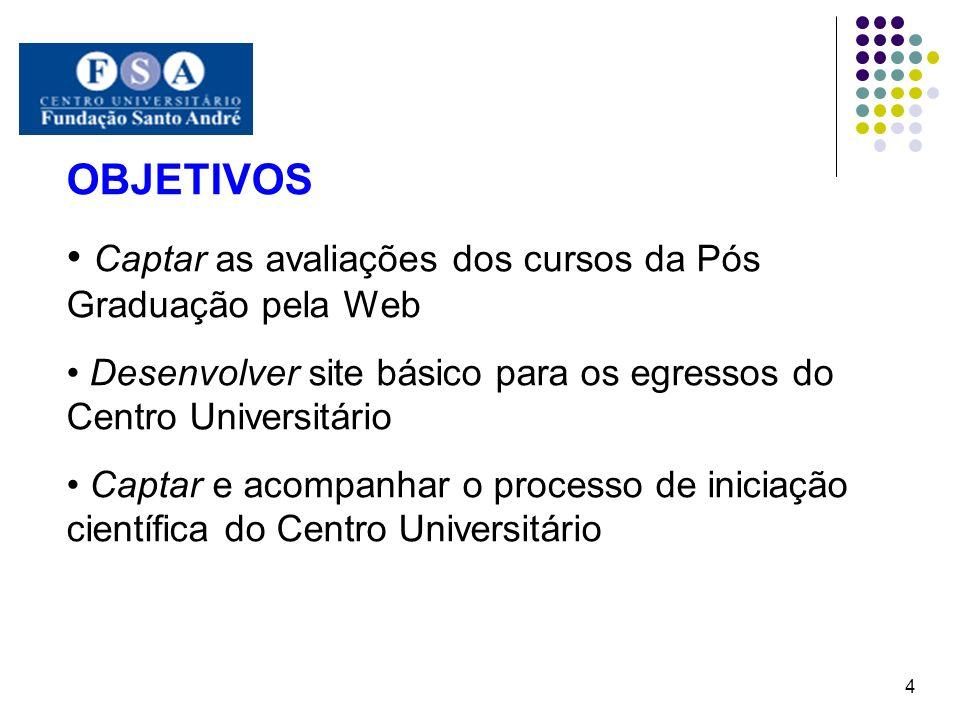 OBJETIVOS Captar as avaliações dos cursos da Pós Graduação pela Web Desenvolver site básico para os egressos do Centro Universitário Captar e acompanh