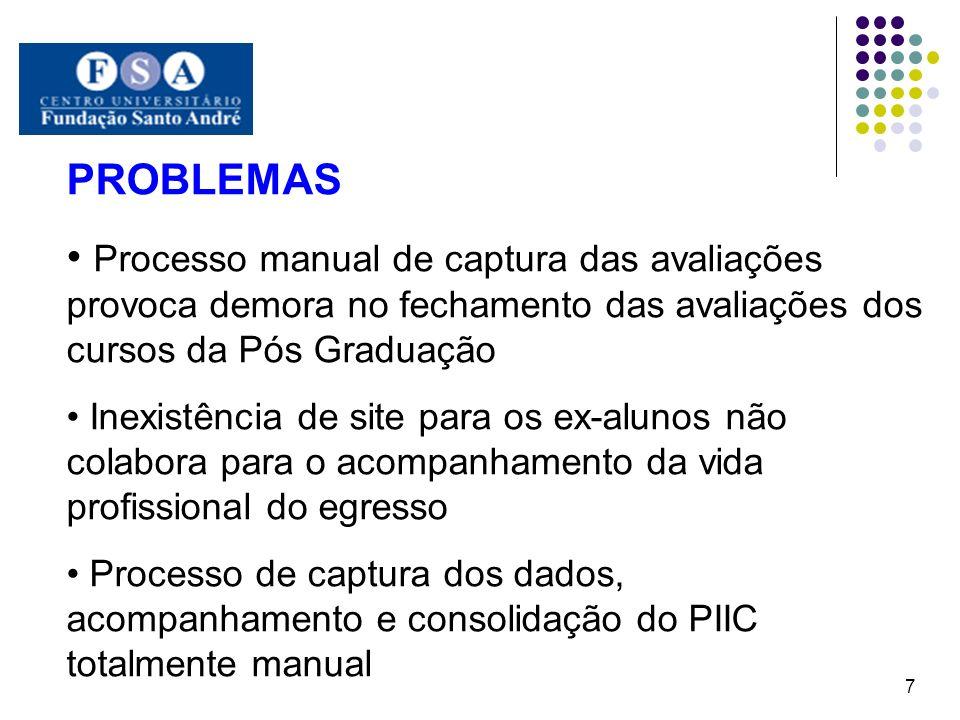 PROBLEMAS Processo manual de captura das avaliações provoca demora no fechamento das avaliações dos cursos da Pós Graduação Inexistência de site para