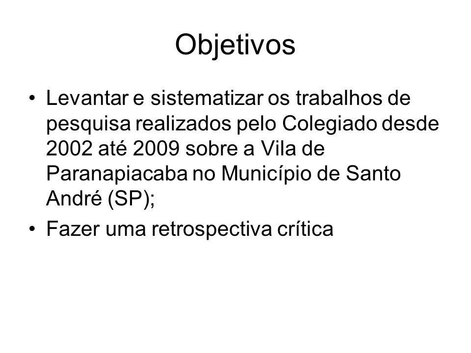 Objetivos Levantar e sistematizar os trabalhos de pesquisa realizados pelo Colegiado desde 2002 até 2009 sobre a Vila de Paranapiacaba no Município de