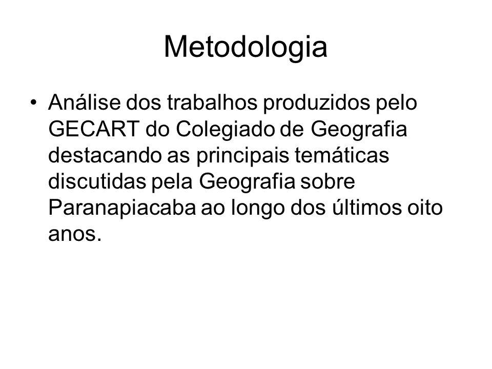 Metodologia Análise dos trabalhos produzidos pelo GECART do Colegiado de Geografia destacando as principais temáticas discutidas pela Geografia sobre
