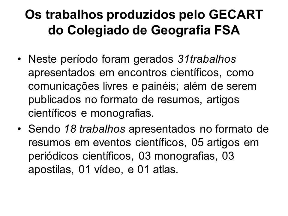Os trabalhos produzidos pelo GECART do Colegiado de Geografia FSA Neste período foram gerados 31trabalhos apresentados em encontros científicos, como