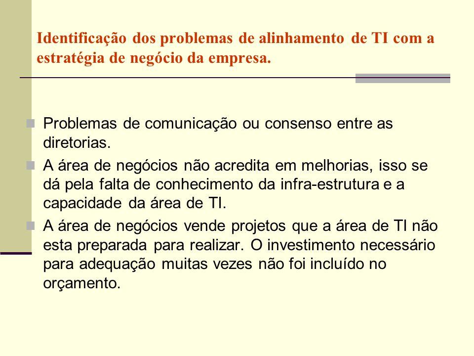 Identificação dos problemas de alinhamento de TI com a estratégia de negócio da empresa. Problemas de comunicação ou consenso entre as diretorias. A á