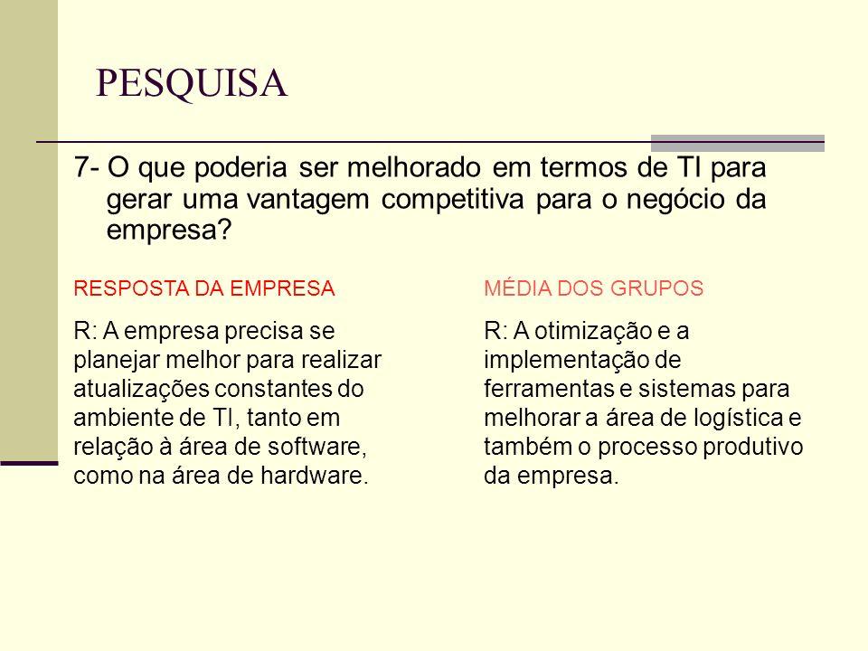 PESQUISA 7- O que poderia ser melhorado em termos de TI para gerar uma vantagem competitiva para o negócio da empresa? RESPOSTA DA EMPRESA R: A empres
