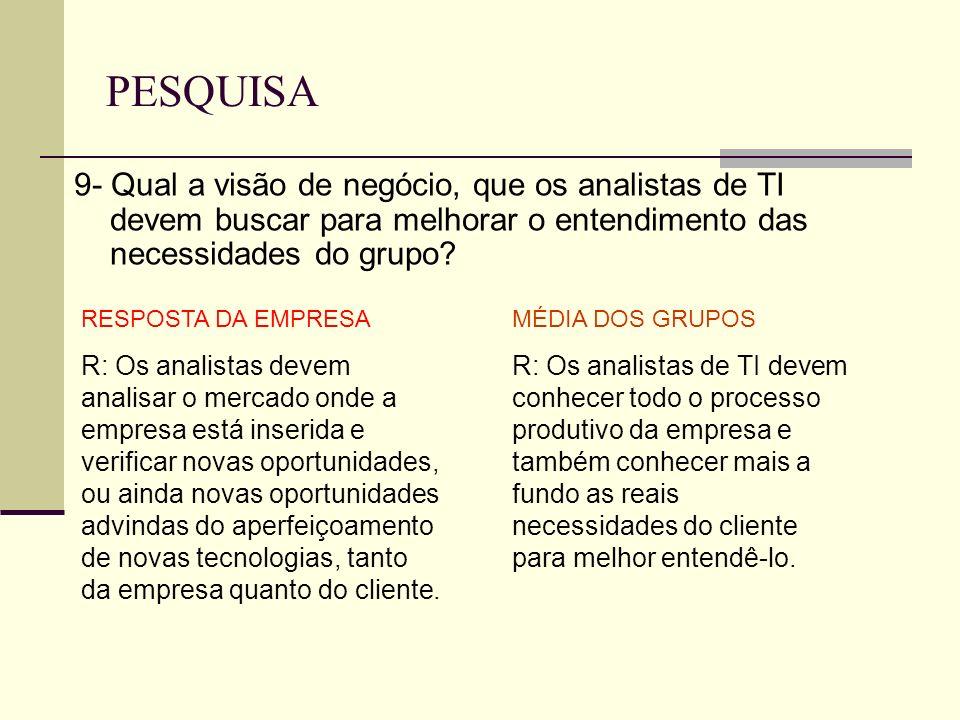 PESQUISA 9- Qual a visão de negócio, que os analistas de TI devem buscar para melhorar o entendimento das necessidades do grupo? RESPOSTA DA EMPRESA R