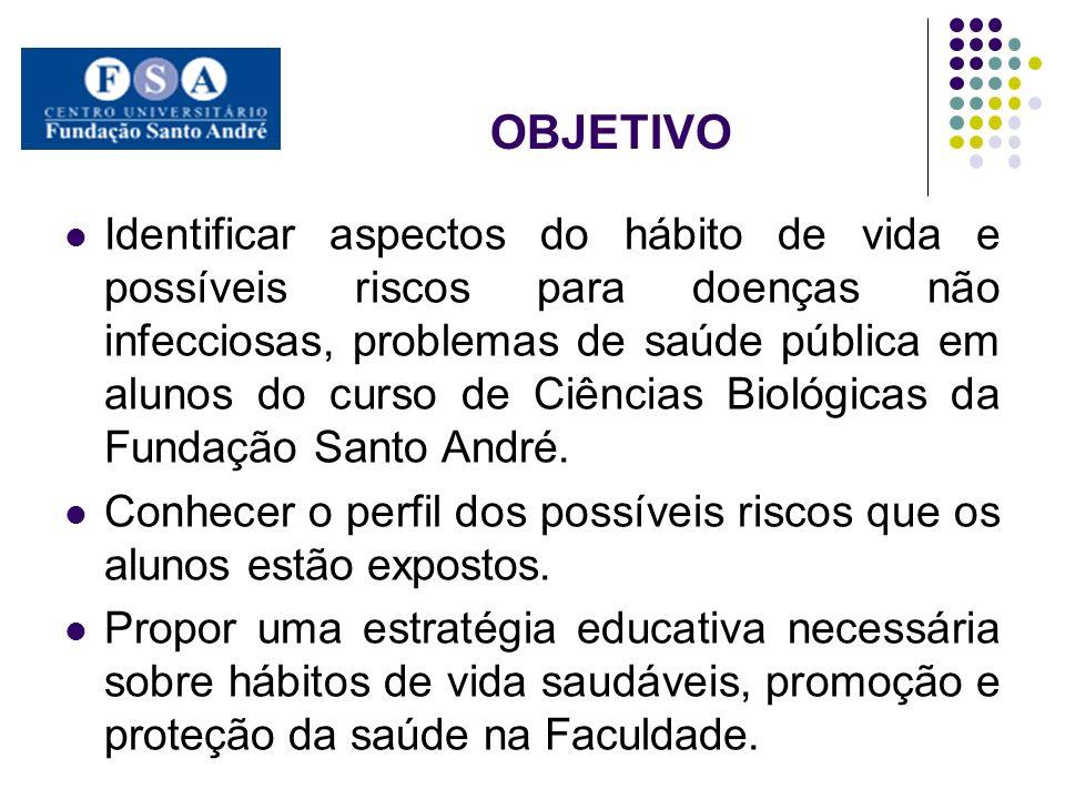 OBJETIVO Identificar aspectos do hábito de vida e possíveis riscos para doenças não infecciosas, problemas de saúde pública em alunos do curso de Ciên