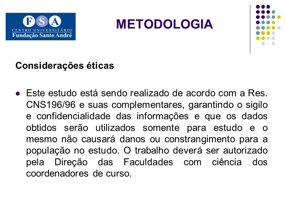 METODOLOGIA Considerações éticas Este estudo está sendo realizado de acordo com a Res. CNS196/96 e suas complementares, garantindo o sigilo e confiden