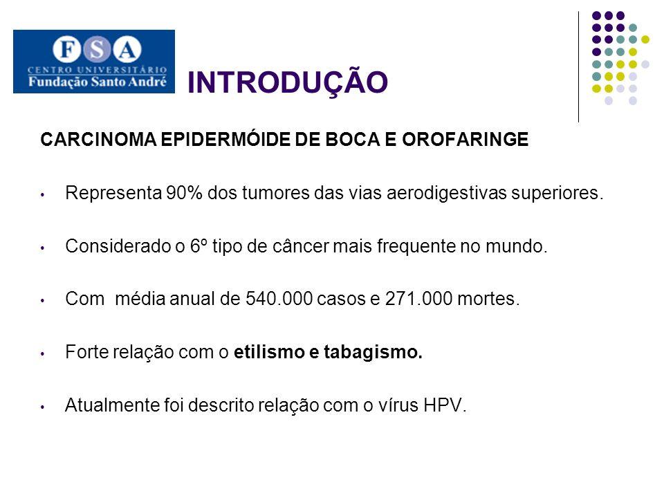 INTRODUÇÃO CARCINOMA EPIDERMÓIDE DE BOCA E OROFARINGE Representa 90% dos tumores das vias aerodigestivas superiores. Considerado o 6º tipo de câncer m