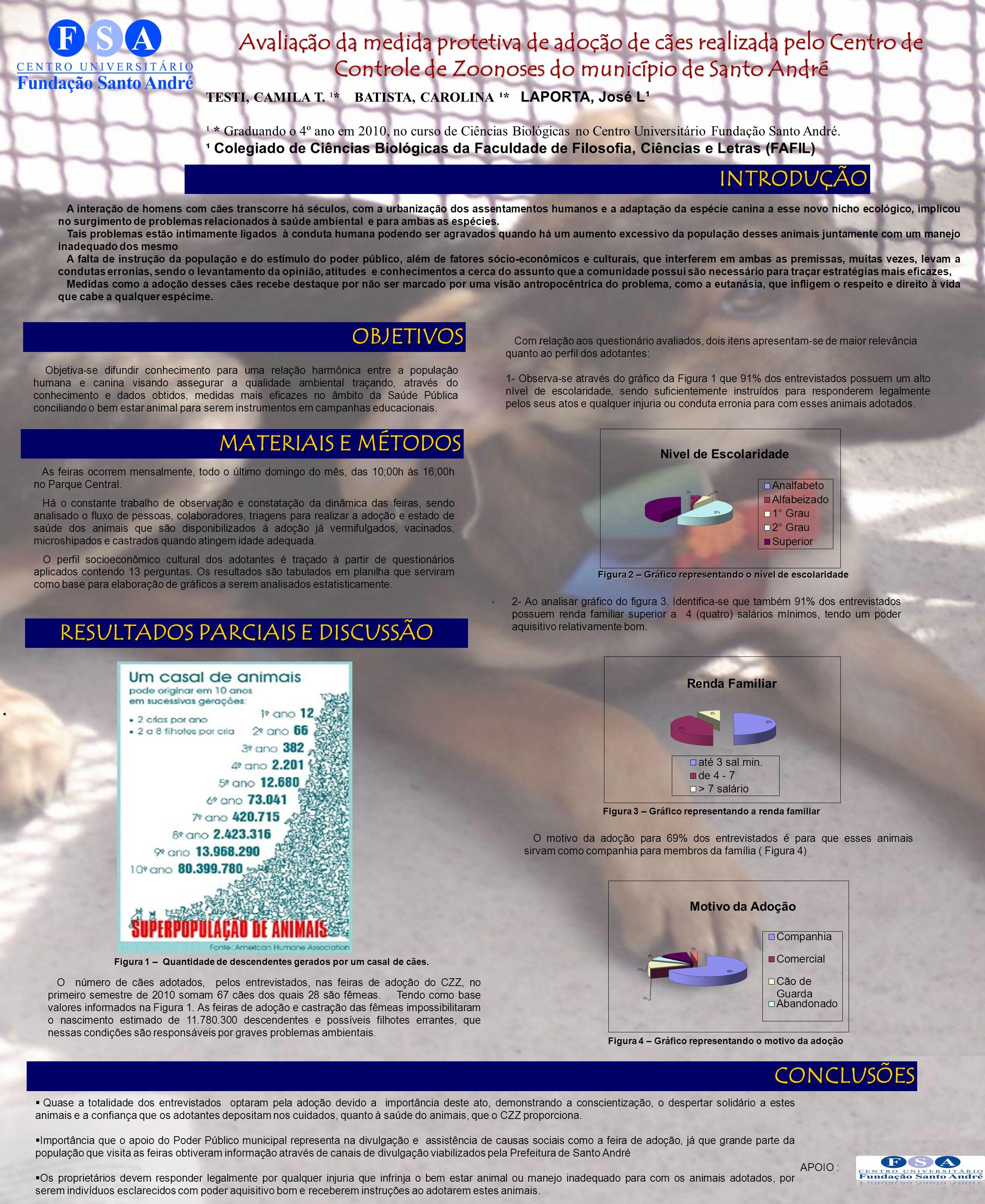 Avaliação da medida protetiva de adoção de cães realizada pelo Centro de Controle de Zoonoses do município de Santo André TESTI, CAMILA T. ¹* BATISTA,