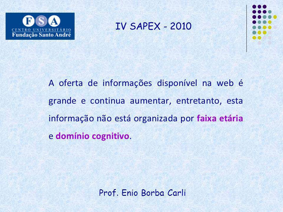 Prof. Enio Borba Carli IV SAPEX - 2010 A oferta de informações disponível na web é grande e continua aumentar, entretanto, esta informação não está or