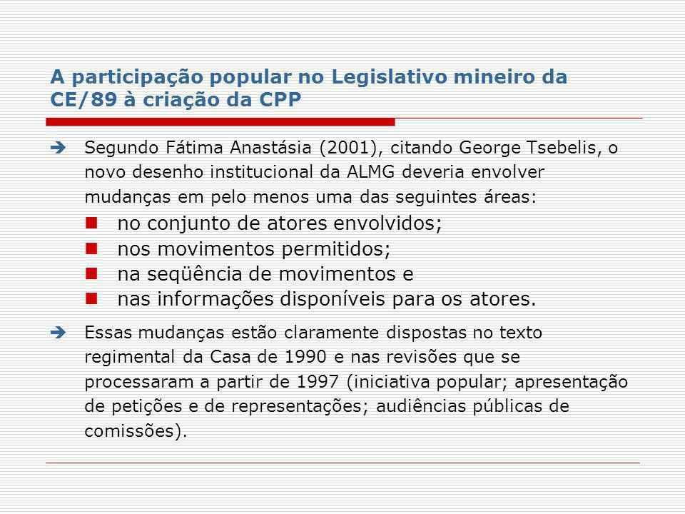 A participação popular no Legislativo mineiro da CE/89 à criação da CPP Segundo Fátima Anastásia (2001), citando George Tsebelis, o novo desenho insti