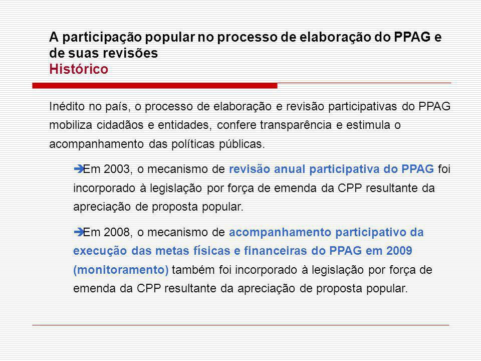 A participação popular no processo de elaboração do PPAG e de suas revisões Histórico Inédito no país, o processo de elaboração e revisão participativ