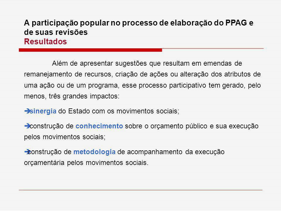 A participação popular no processo de elaboração do PPAG e de suas revisões Resultados Além de apresentar sugestões que resultam em emendas de remanej