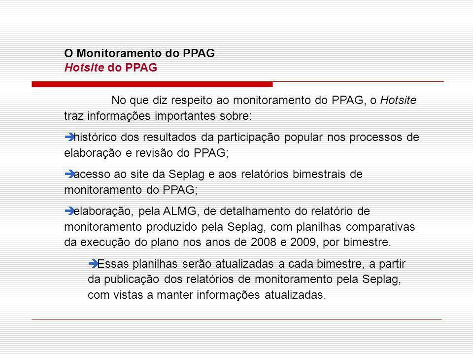 O Monitoramento do PPAG Hotsite do PPAG No que diz respeito ao monitoramento do PPAG, o Hotsite traz informações importantes sobre: histórico dos resu
