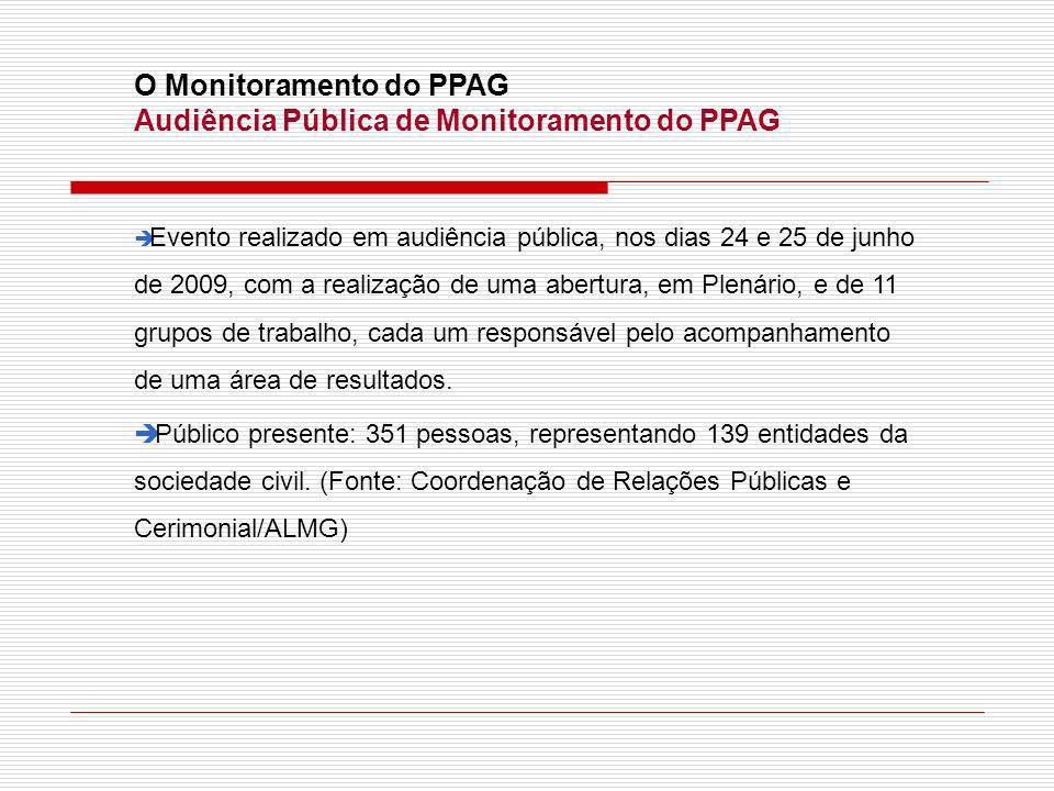 O Monitoramento do PPAG Audiência Pública de Monitoramento do PPAG Evento realizado em audiência pública, nos dias 24 e 25 de junho de 2009, com a rea