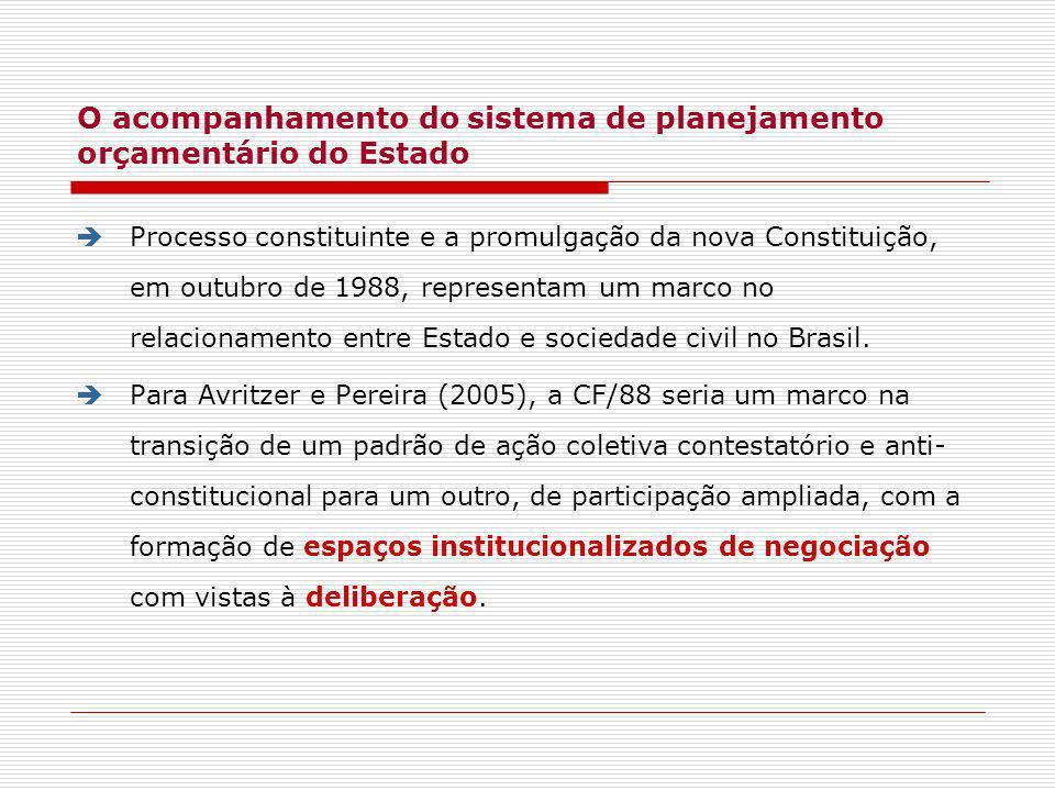 O acompanhamento do sistema de planejamento orçamentário do Estado Processo constituinte e a promulgação da nova Constituição, em outubro de 1988, rep