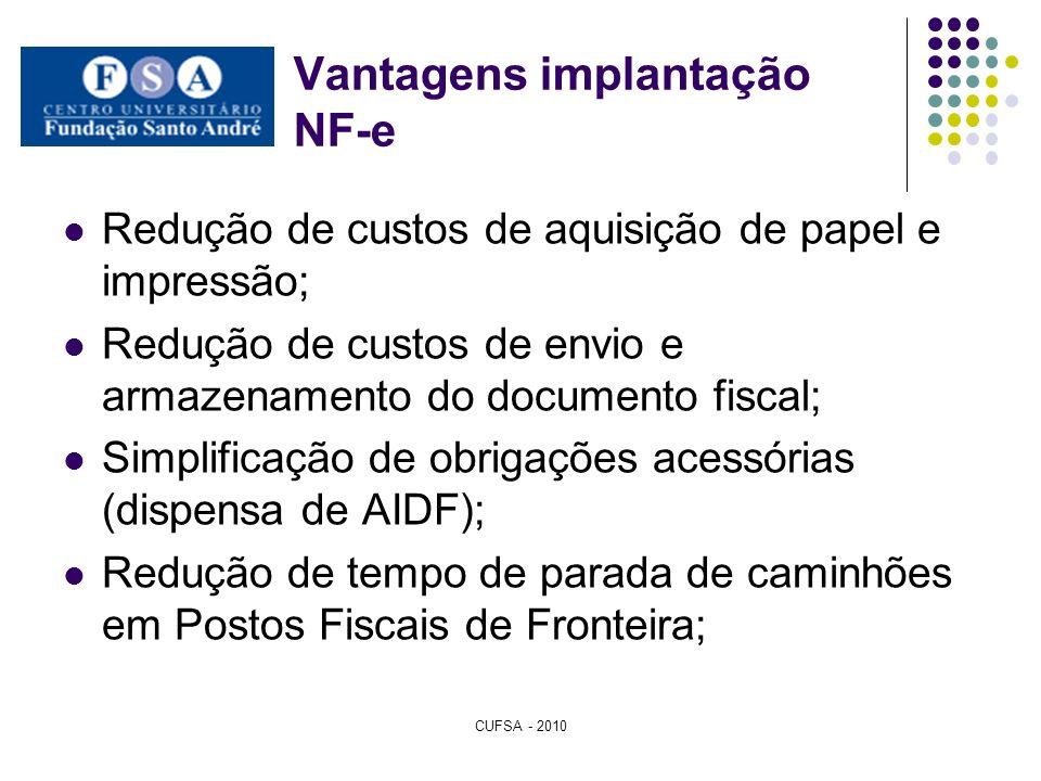 Vantagens implantação NF-e Redução de custos de aquisição de papel e impressão; Redução de custos de envio e armazenamento do documento fiscal; Simpli