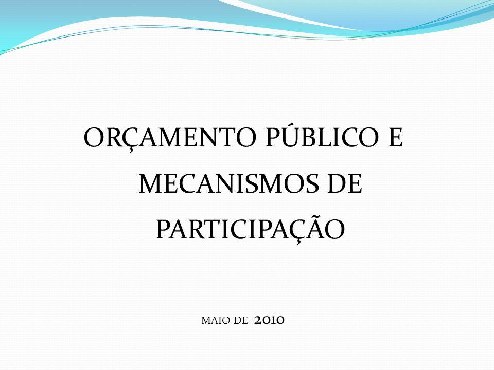 CONSULTA Página da Prefeitura: www.pbh.gov.br Página da Prefeitura: www.pbh.gov.br Contas Públicas PPAG LDO LOA Manual de Elaboração Orçamentária