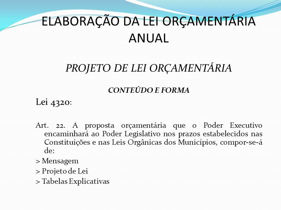 ELABORAÇÃO DA LEI ORÇAMENTÁRIA ANUAL PROJETO DE LEI ORÇAMENTÁRIA CONTEÚDO E FORMA Lei 4320 : Art. 22. A proposta orçamentária que o Poder Executivo en