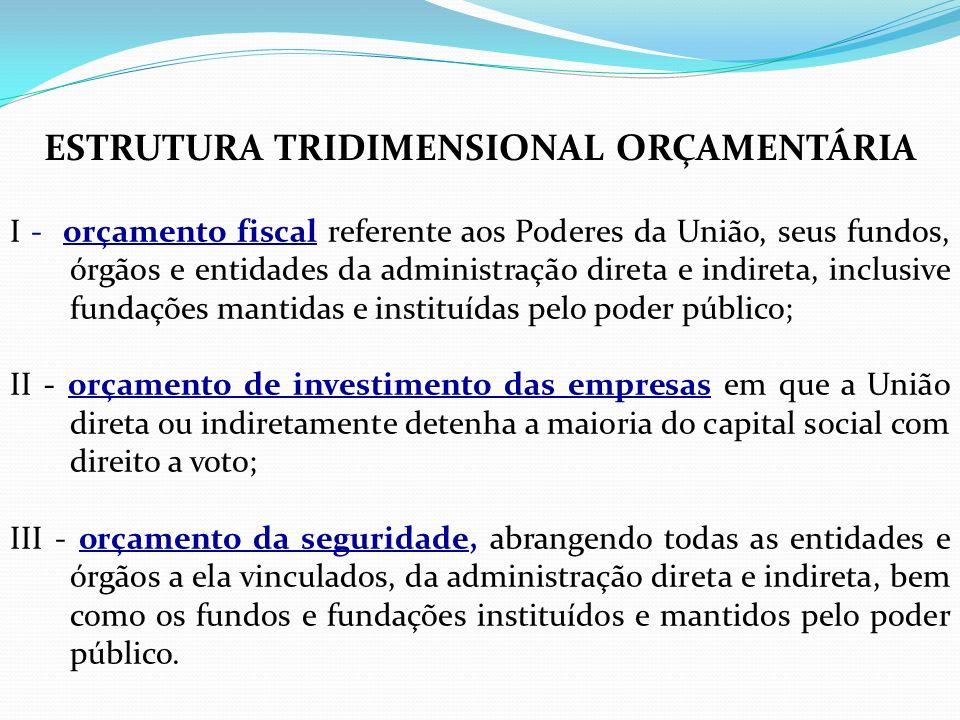 I orçamento fiscal referente aos Poderes da União, seus fundos, órgãos e entidades da administração direta e indireta, inclusive fundações mantidas e